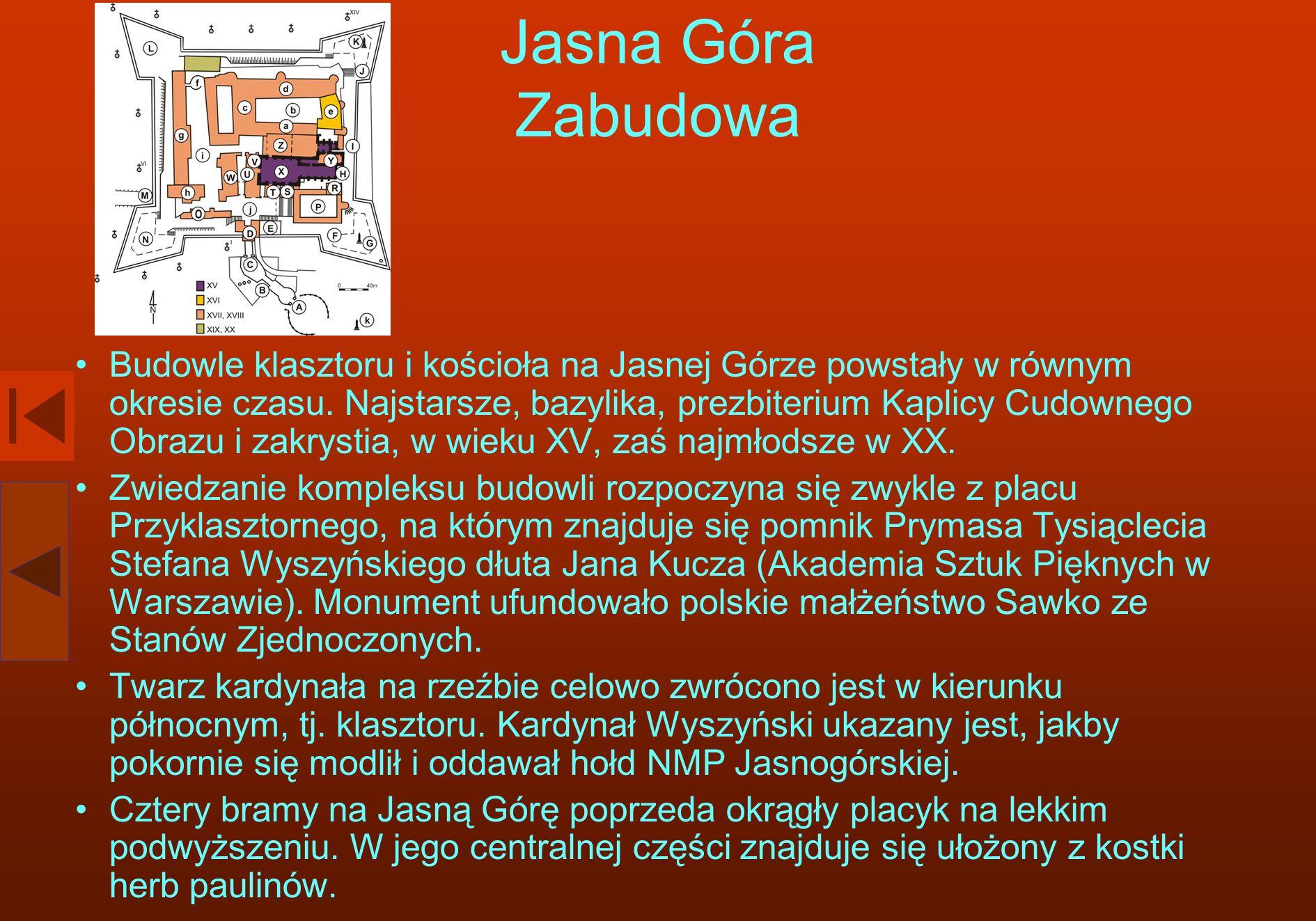 Jasna Góra Zabudowa
