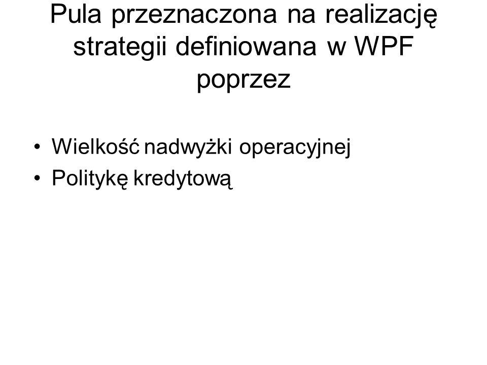 Pula przeznaczona na realizację strategii definiowana w WPF poprzez