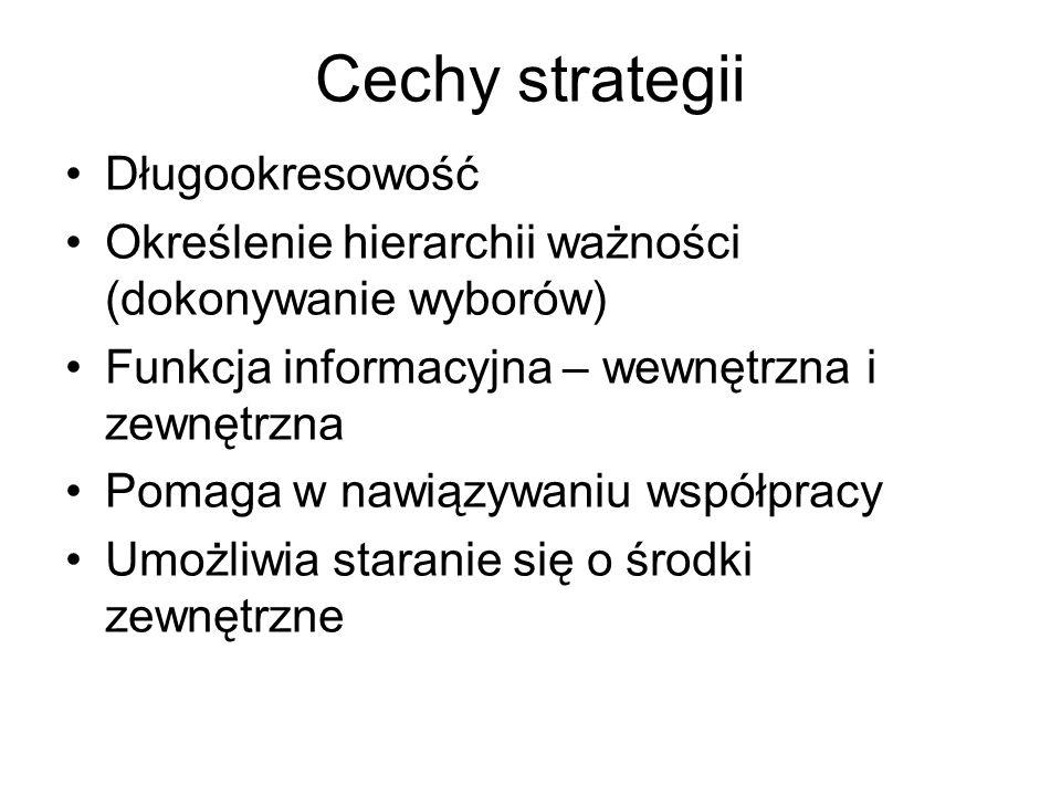 Cechy strategii Długookresowość