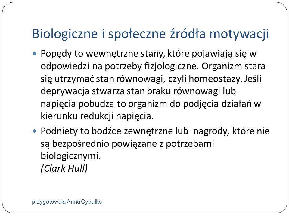 Biologiczne i społeczne źródła motywacji