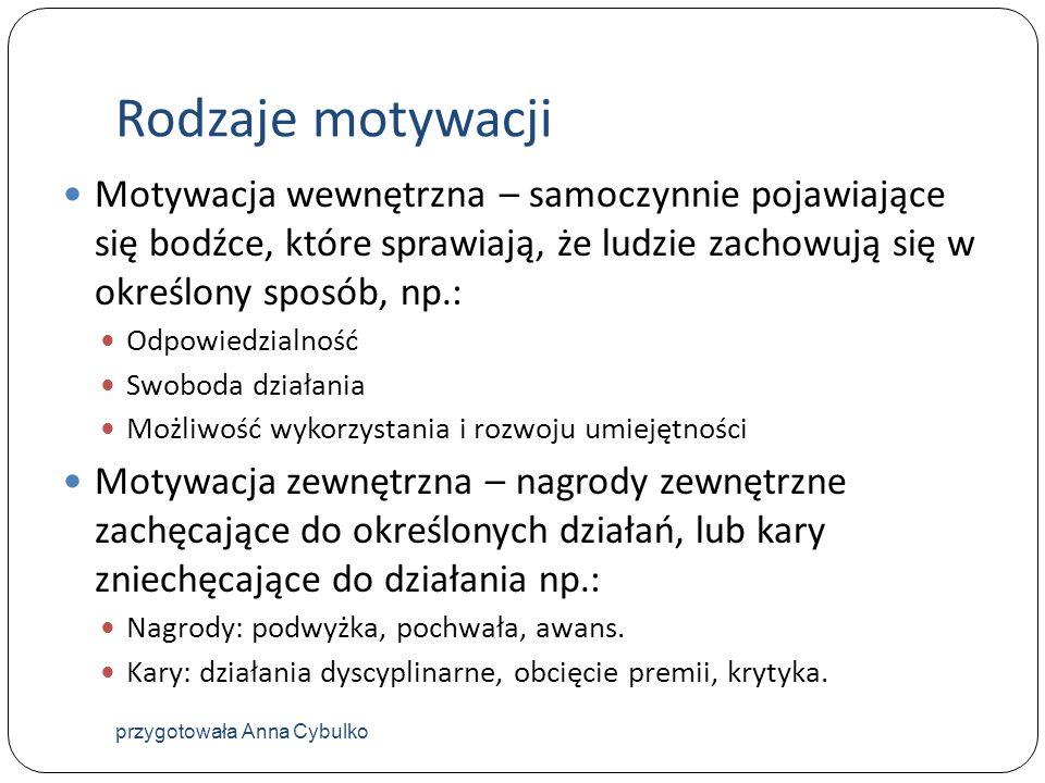 Rodzaje motywacji Motywacja wewnętrzna – samoczynnie pojawiające się bodźce, które sprawiają, że ludzie zachowują się w określony sposób, np.: