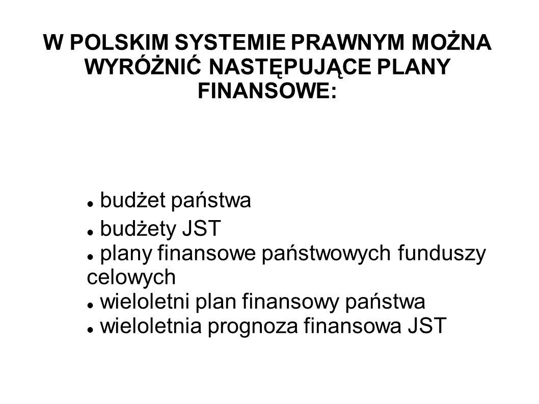 W POLSKIM SYSTEMIE PRAWNYM MOŻNA WYRÓŻNIĆ NASTĘPUJĄCE PLANY FINANSOWE:
