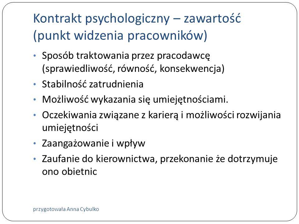 Kontrakt psychologiczny – zawartość (punkt widzenia pracowników)