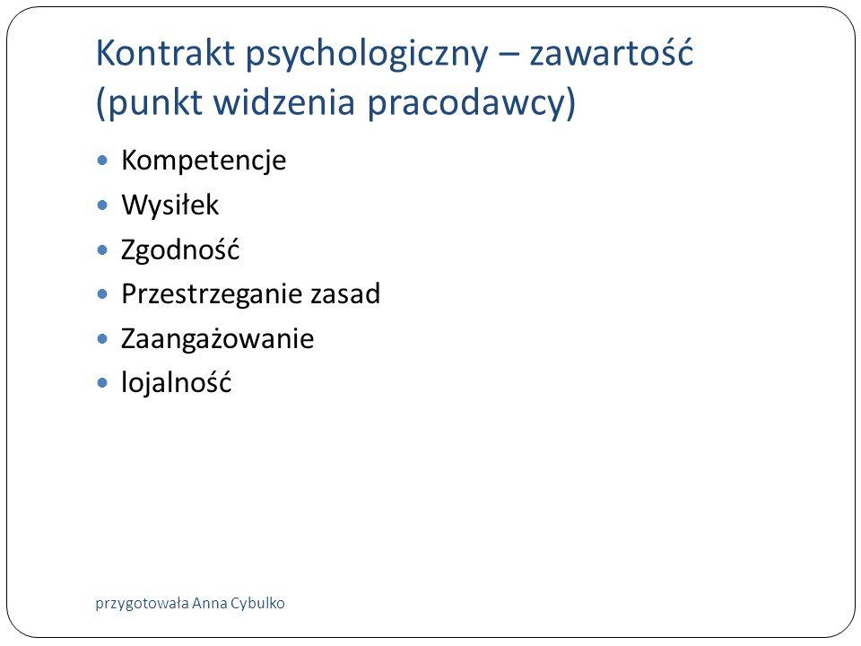Kontrakt psychologiczny – zawartość (punkt widzenia pracodawcy)