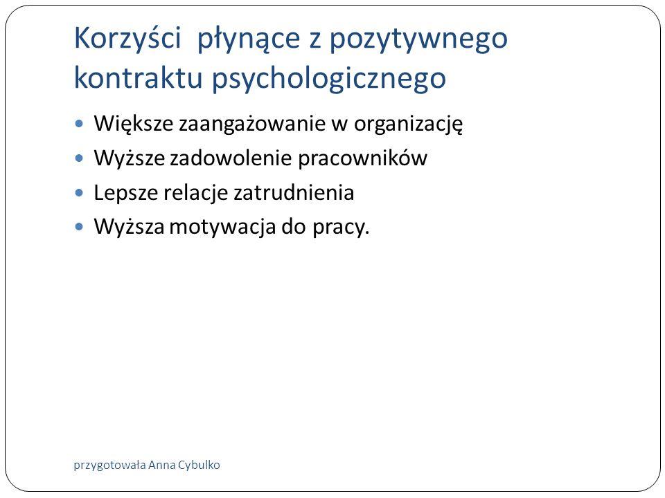 Korzyści płynące z pozytywnego kontraktu psychologicznego