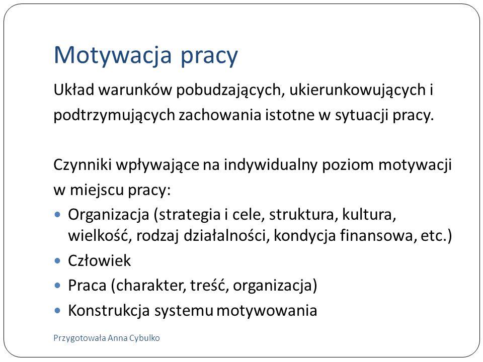 Motywacja pracy Układ warunków pobudzających, ukierunkowujących i