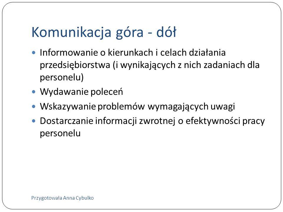 Komunikacja góra - dół Informowanie o kierunkach i celach działania przedsiębiorstwa (i wynikających z nich zadaniach dla personelu)