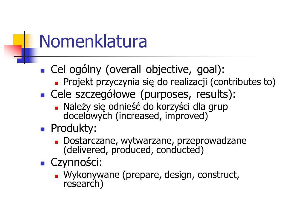 Nomenklatura Cel ogólny (overall objective, goal):