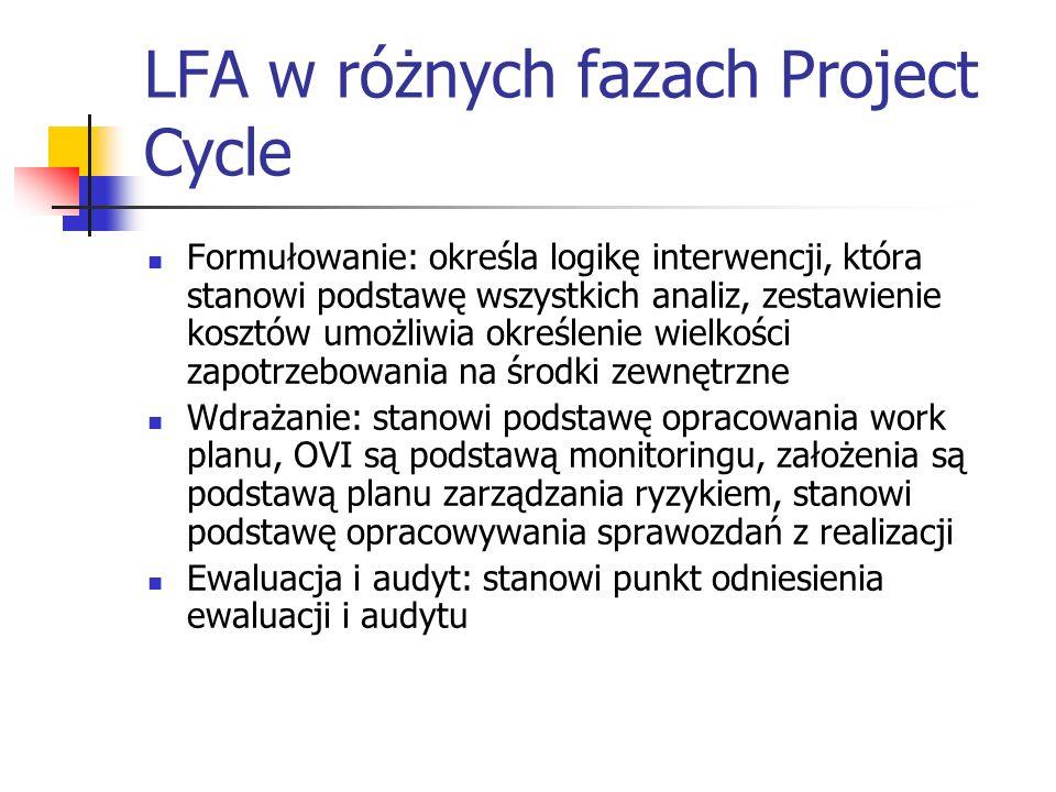 LFA w różnych fazach Project Cycle