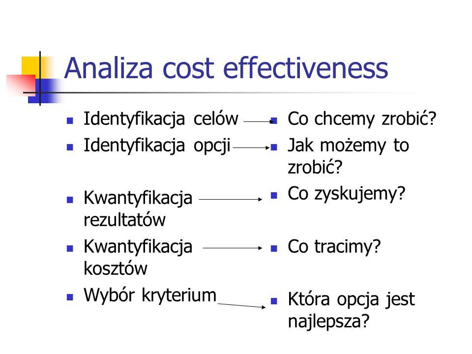 Analiza cost effectiveness