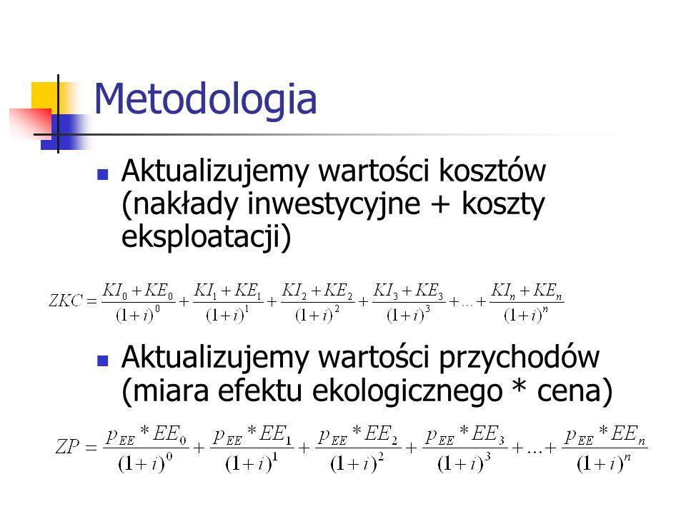Metodologia Aktualizujemy wartości kosztów (nakłady inwestycyjne + koszty eksploatacji)