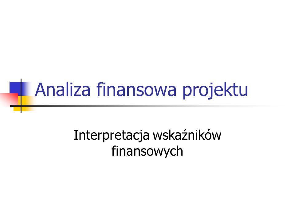 Analiza finansowa projektu