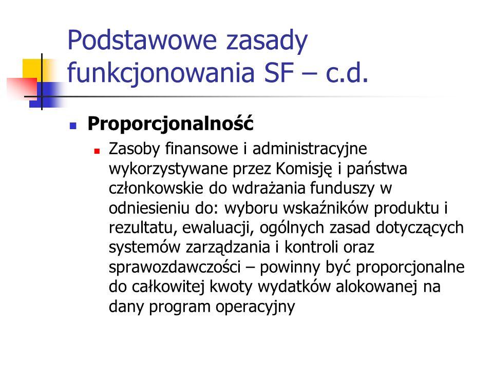 Podstawowe zasady funkcjonowania SF – c.d.