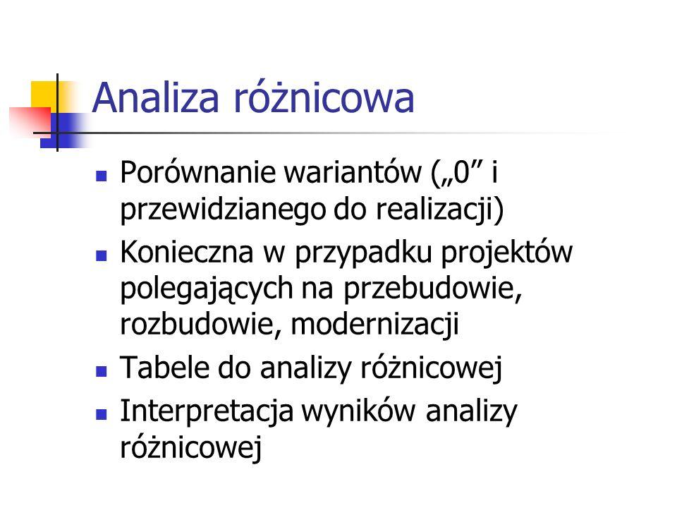 """Analiza różnicowa Porównanie wariantów (""""0 i przewidzianego do realizacji)"""