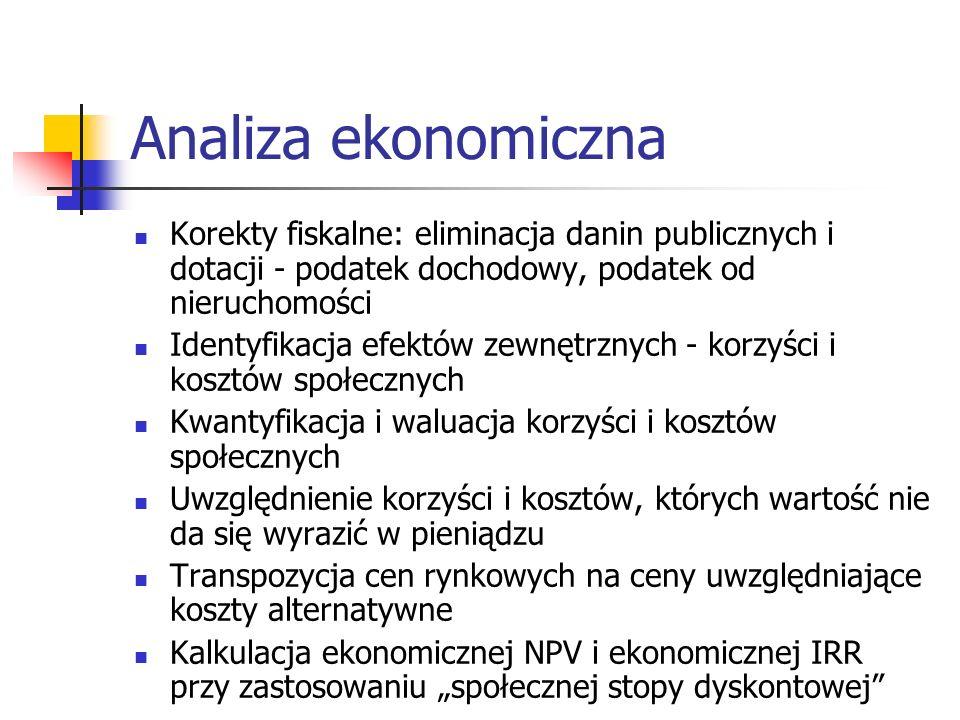 Analiza ekonomiczna Korekty fiskalne: eliminacja danin publicznych i dotacji - podatek dochodowy, podatek od nieruchomości.
