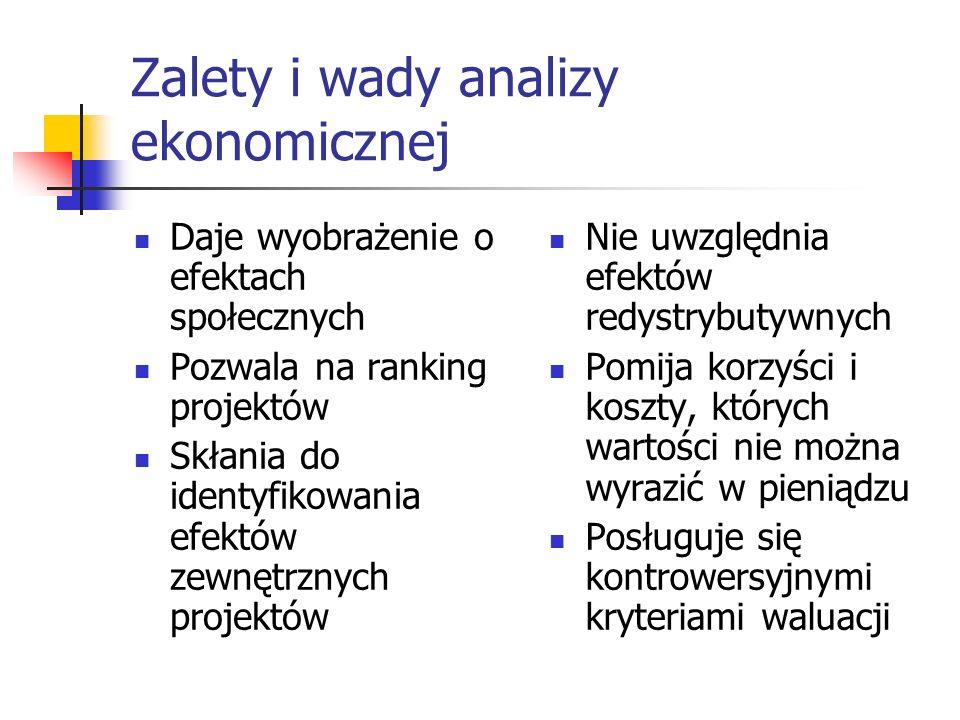 Zalety i wady analizy ekonomicznej