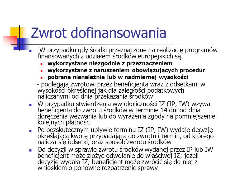 Zwrot dofinansowania W przypadku gdy środki przeznaczone na realizację programów finansowanych z udziałem środków europejskich są.