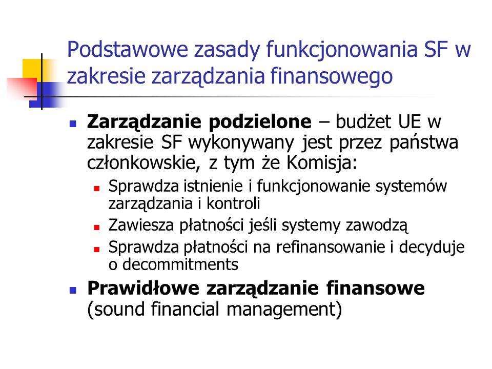 Podstawowe zasady funkcjonowania SF w zakresie zarządzania finansowego