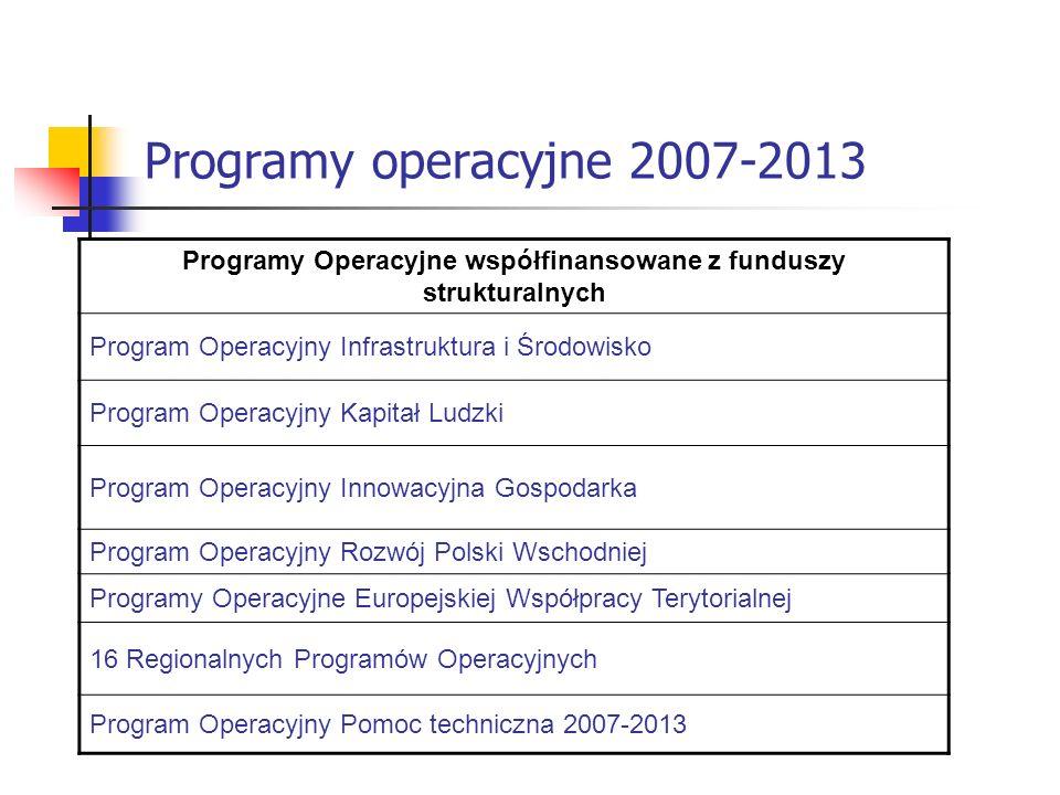 Programy Operacyjne współfinansowane z funduszy strukturalnych
