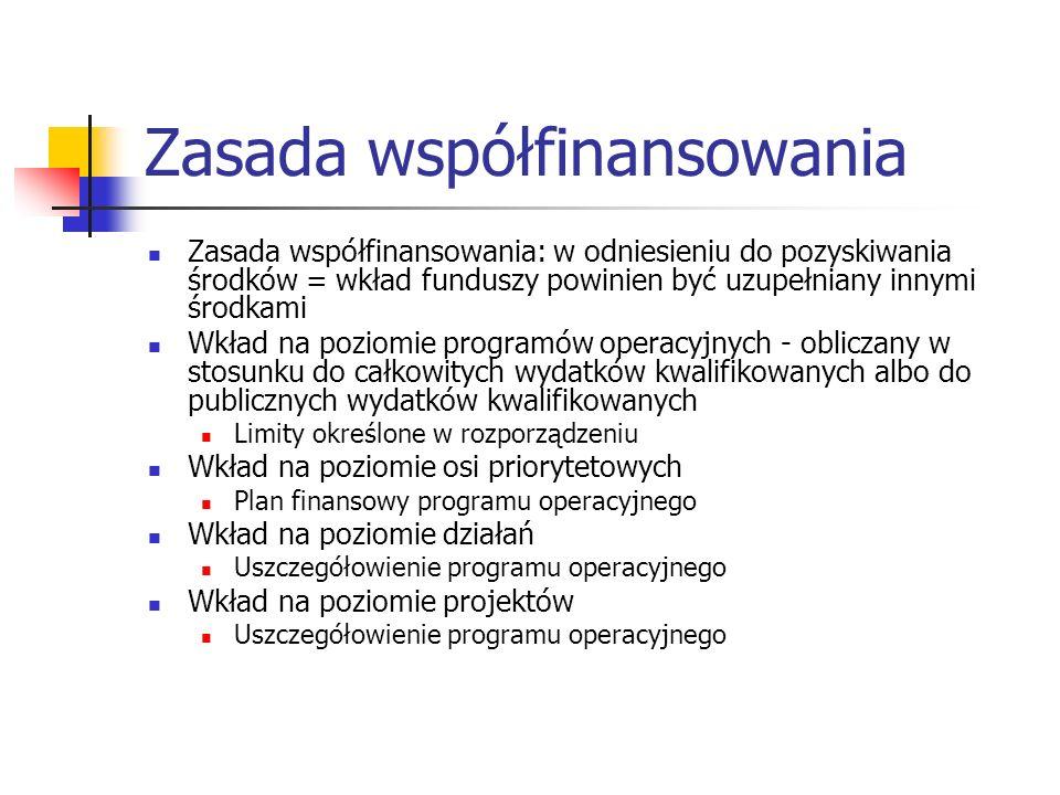 Zasada współfinansowania