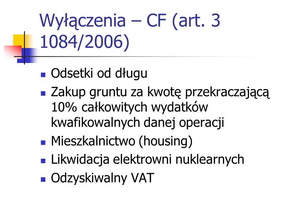 Wyłączenia – CF (art. 3 1084/2006) Odsetki od długu