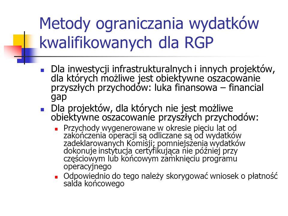Metody ograniczania wydatków kwalifikowanych dla RGP