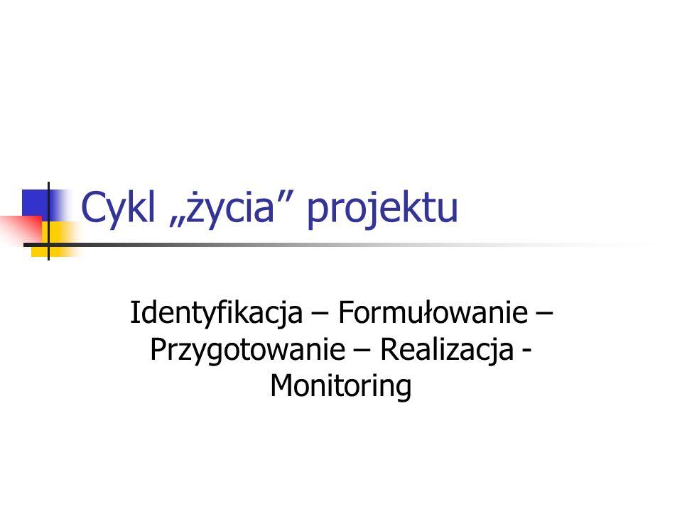 Identyfikacja – Formułowanie – Przygotowanie – Realizacja - Monitoring