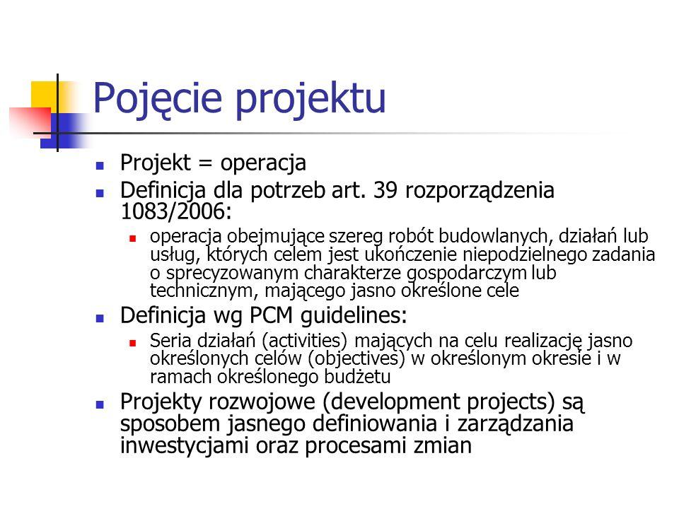 Pojęcie projektu Projekt = operacja