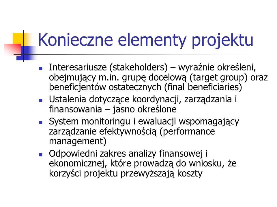 Konieczne elementy projektu