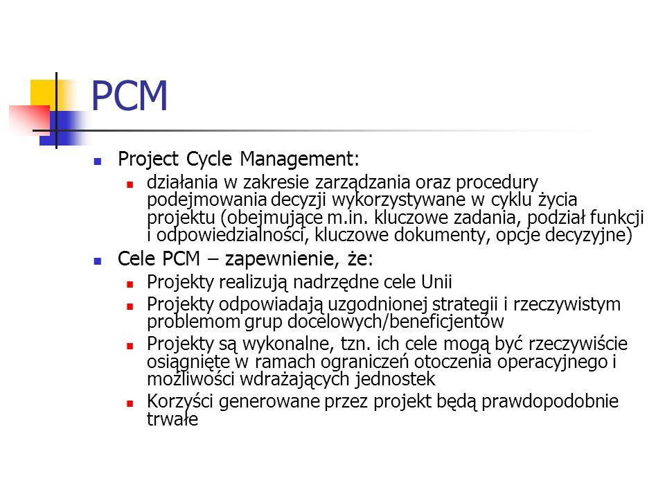 PCM Project Cycle Management: Cele PCM – zapewnienie, że: