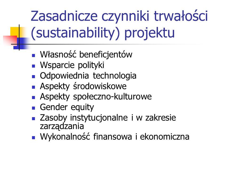 Zasadnicze czynniki trwałości (sustainability) projektu