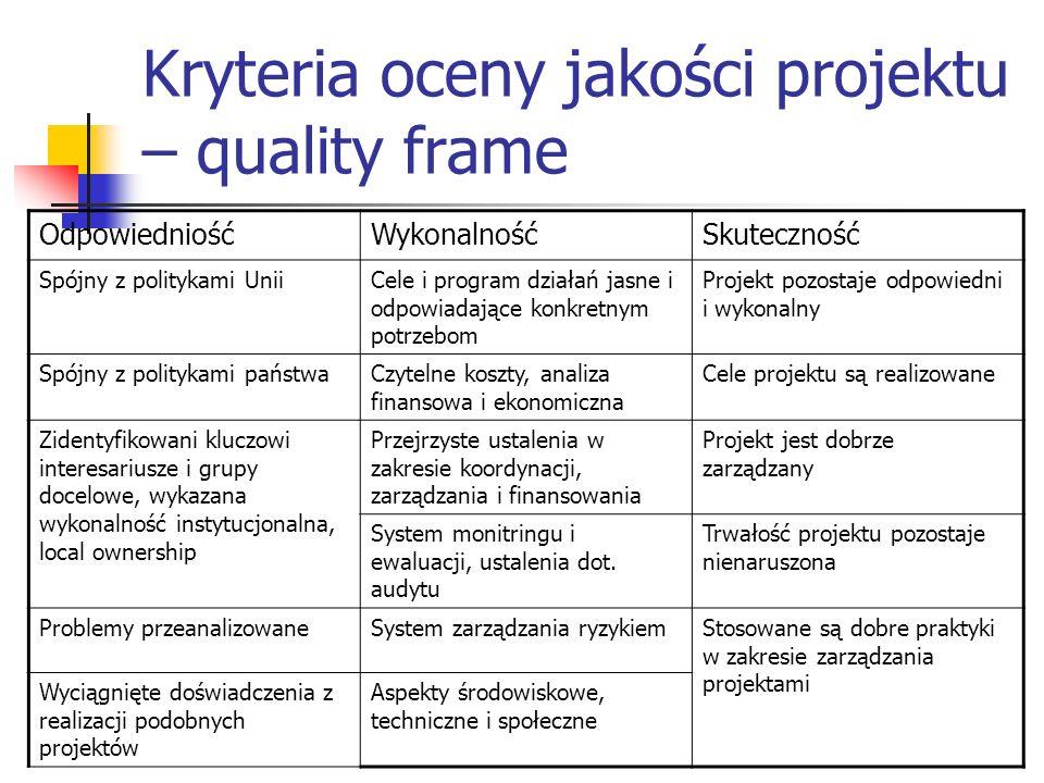 Kryteria oceny jakości projektu – quality frame
