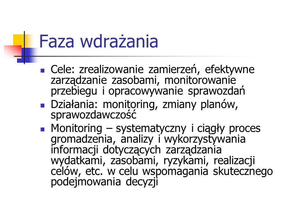 Faza wdrażania Cele: zrealizowanie zamierzeń, efektywne zarządzanie zasobami, monitorowanie przebiegu i opracowywanie sprawozdań.