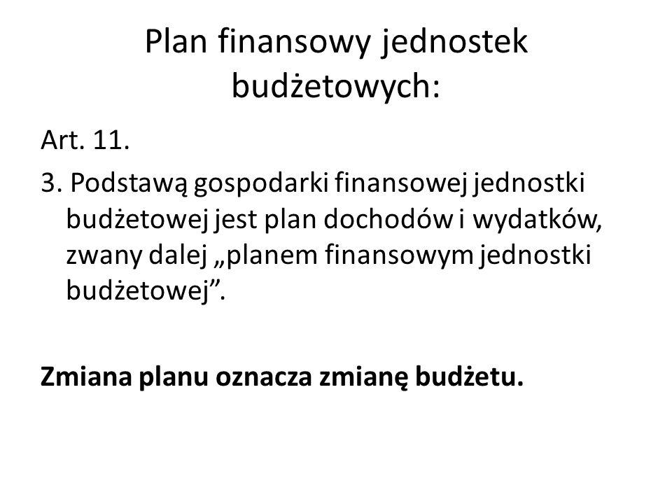 Plan finansowy jednostek budżetowych:
