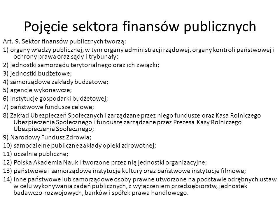 Pojęcie sektora finansów publicznych