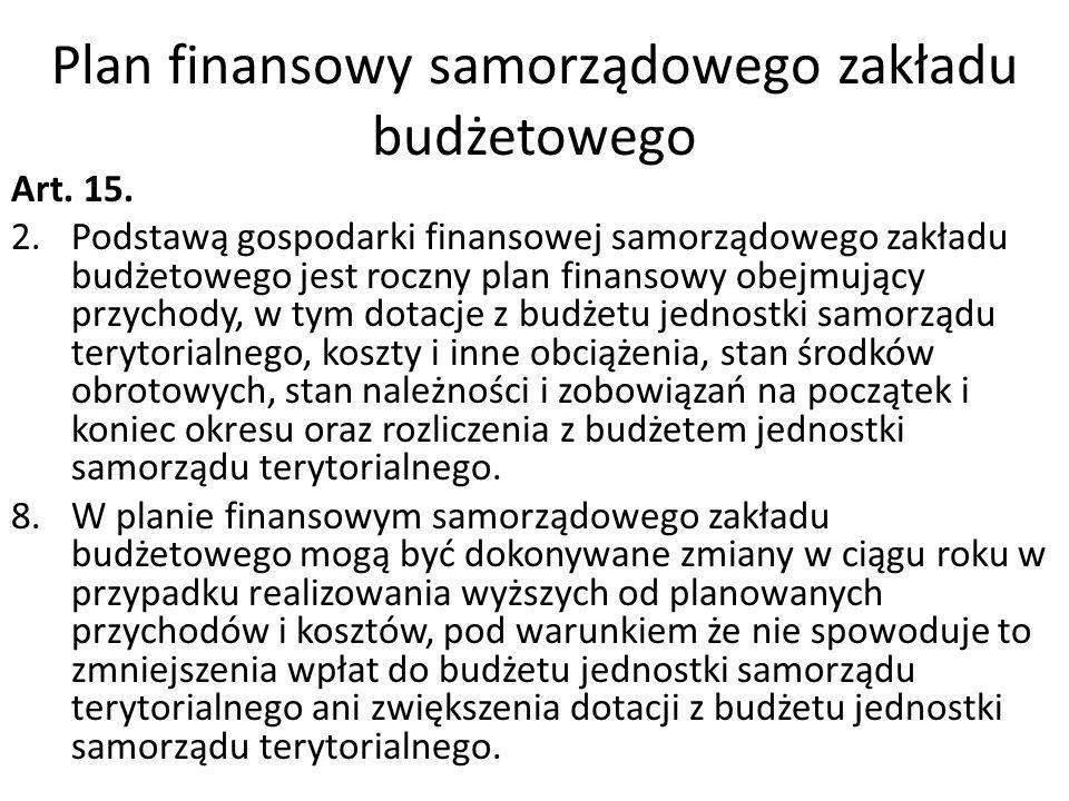 Plan finansowy samorządowego zakładu budżetowego
