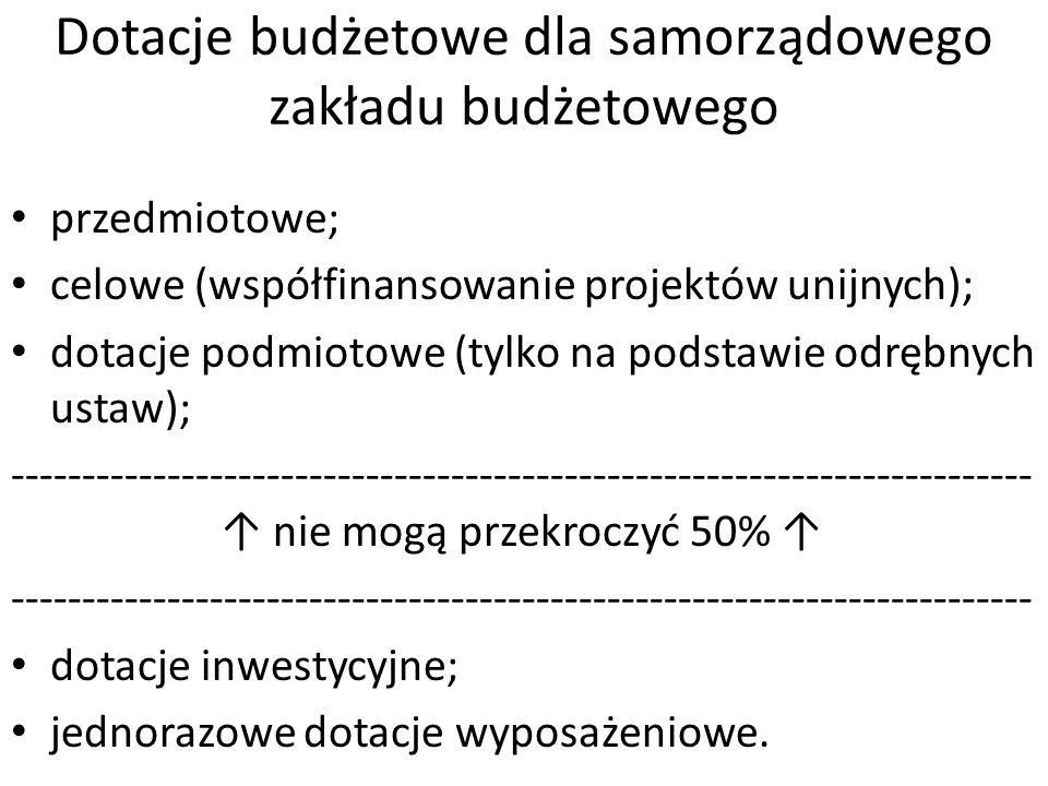 Dotacje budżetowe dla samorządowego zakładu budżetowego