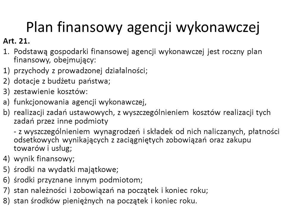 Plan finansowy agencji wykonawczej