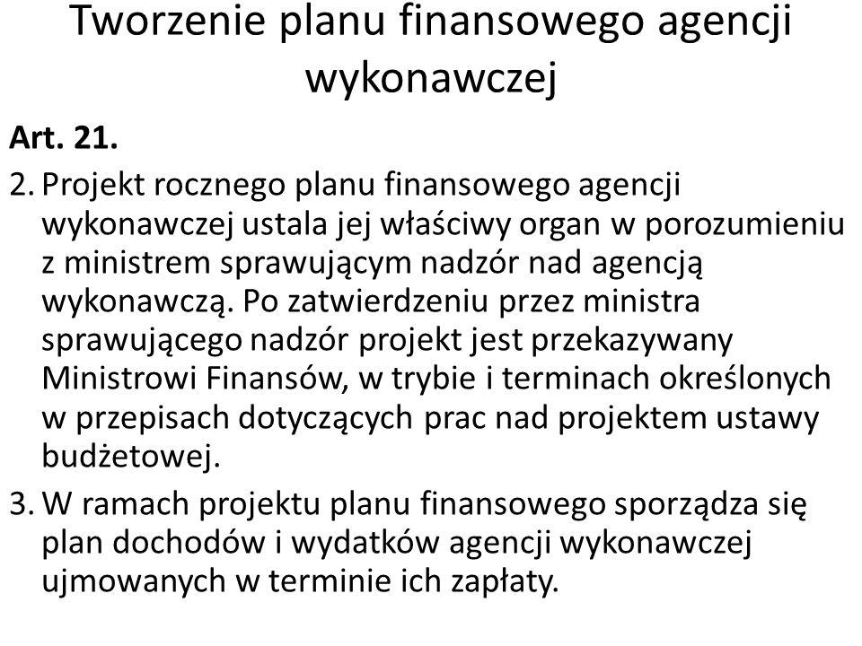 Tworzenie planu finansowego agencji wykonawczej