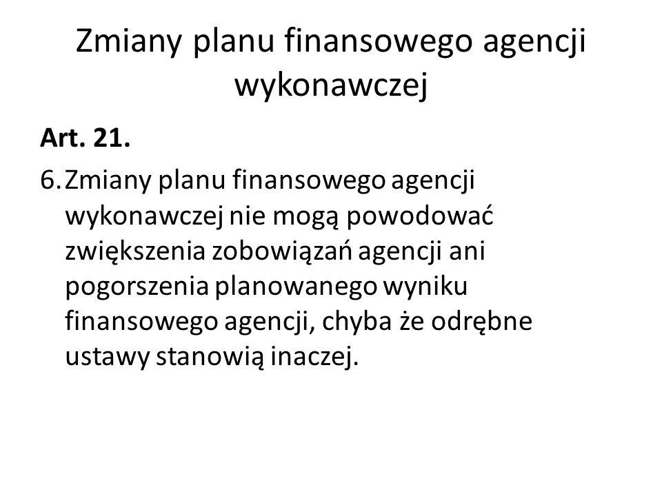 Zmiany planu finansowego agencji wykonawczej