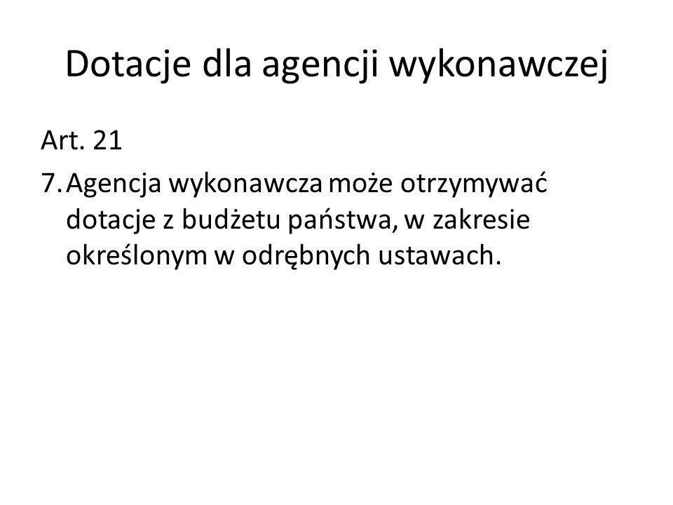 Dotacje dla agencji wykonawczej