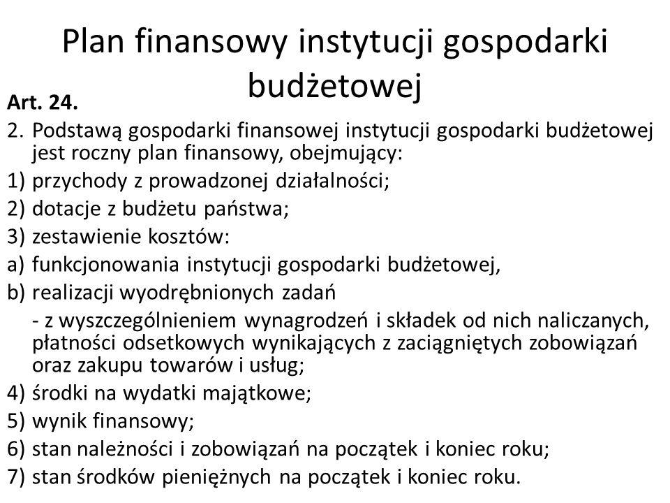 Plan finansowy instytucji gospodarki budżetowej