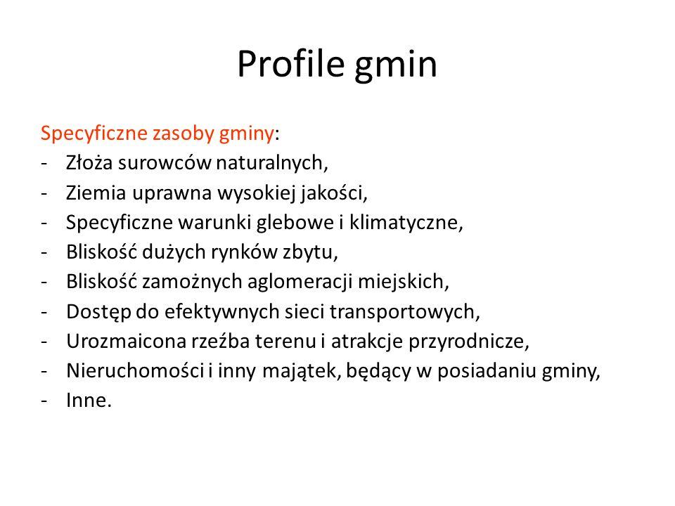 Profile gmin Specyficzne zasoby gminy: Złoża surowców naturalnych,