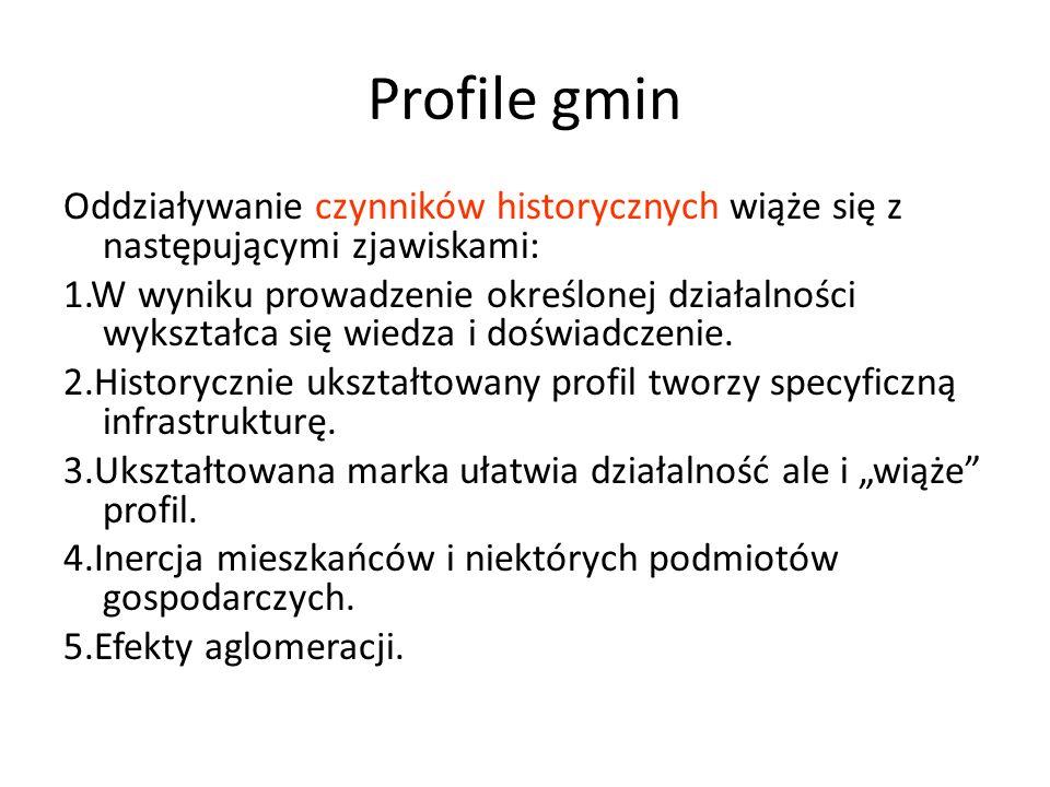 Profile gmin