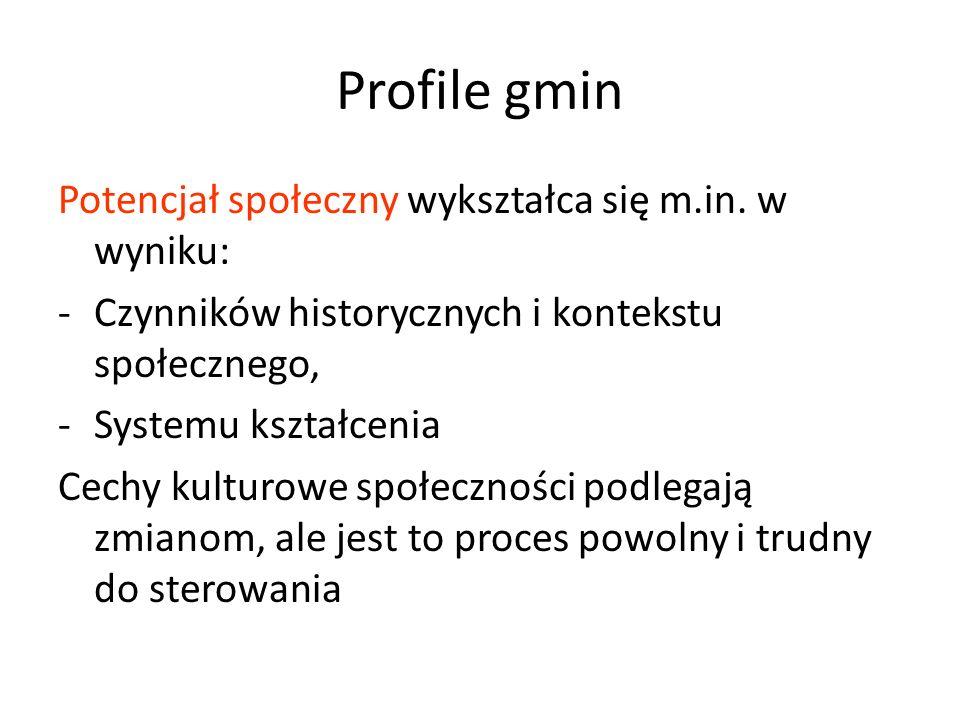Profile gmin Potencjał społeczny wykształca się m.in. w wyniku: