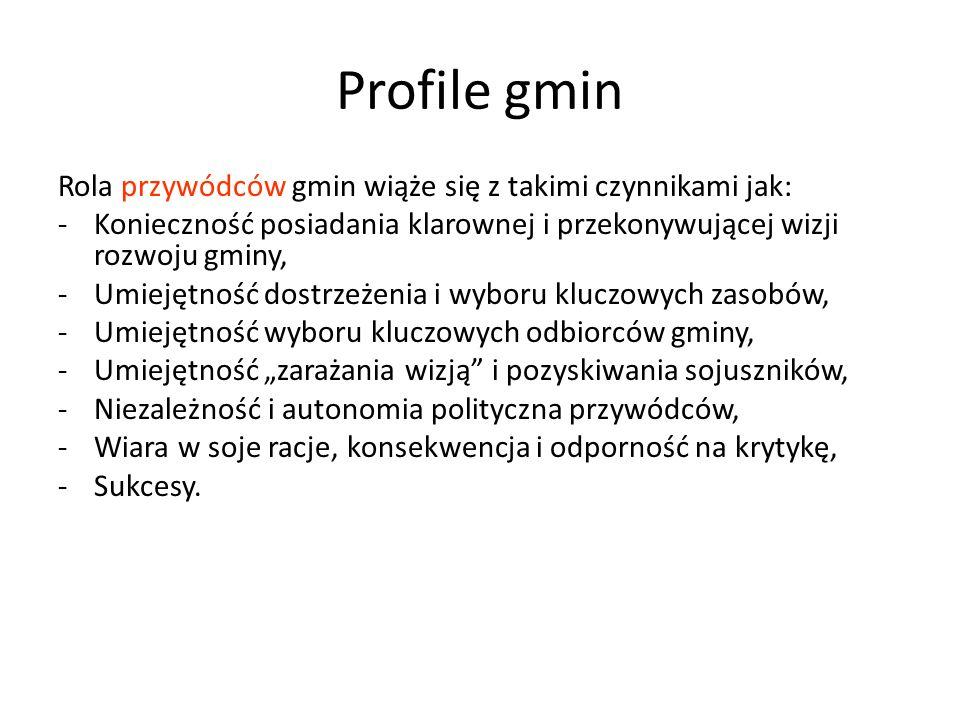 Profile gmin Rola przywódców gmin wiąże się z takimi czynnikami jak: