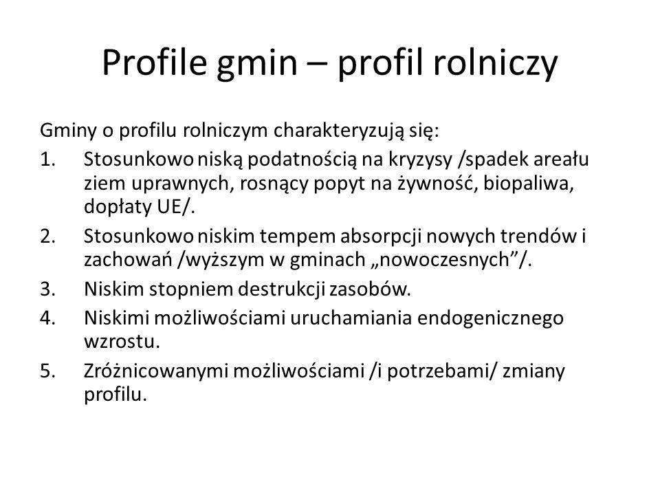 Profile gmin – profil rolniczy