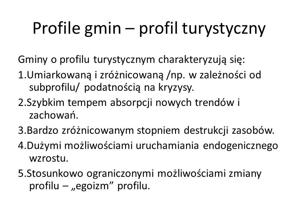Profile gmin – profil turystyczny
