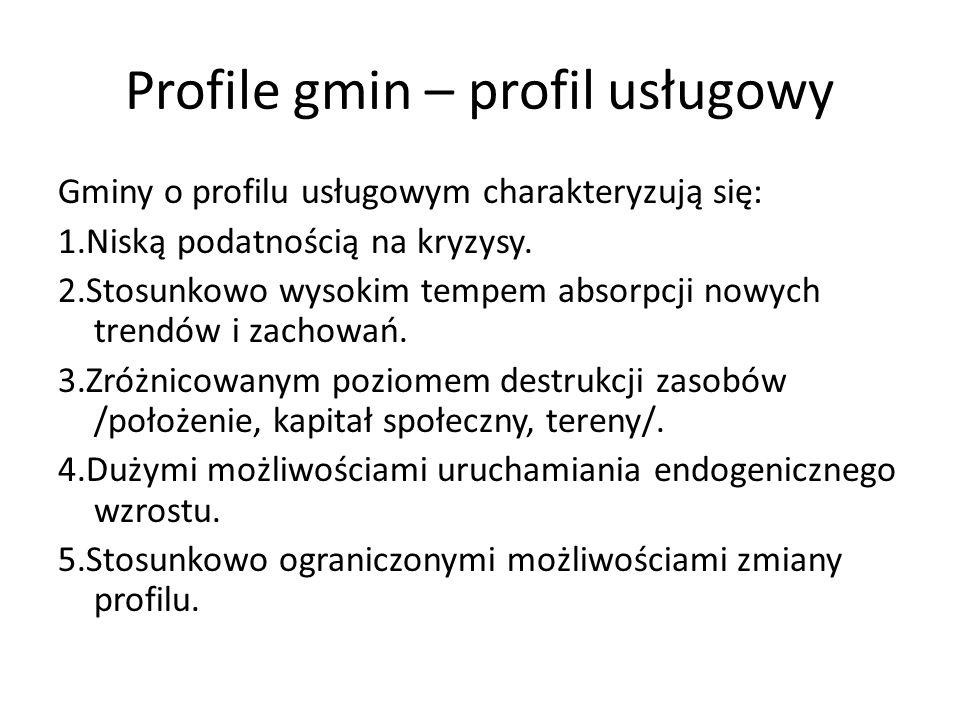 Profile gmin – profil usługowy