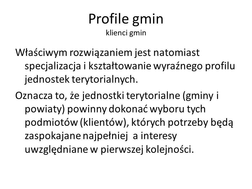 Profile gmin klienci gmin